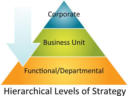 Hierarchical Strategy pyramid business management concept diagram illustration Stock Photo