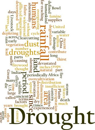 insufficient: Word cloud concept illustration of drought rainfall