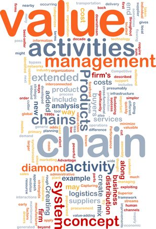 Word cloud concept illustration of value chain illustration