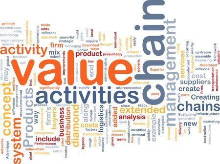 interactions: Word cloud concept illustratie van de waarde keten Stockfoto