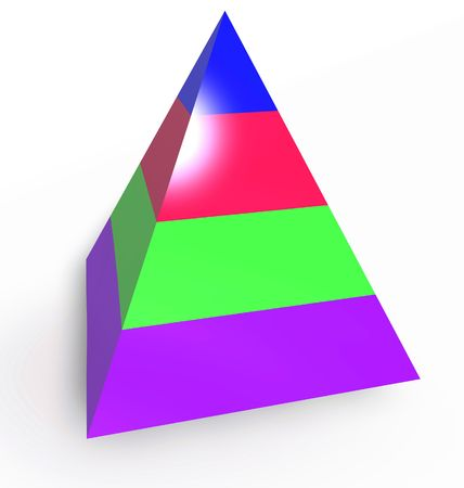 heirarchy: Layered heirarchy pyramid illustration, 3d colored