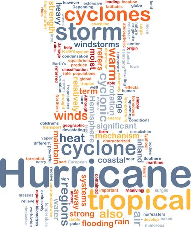 troposphere: Background concept wordcloud illustration of hurrican cyclone weather