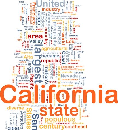 populous: Background concept wordcloud illustration of California American state