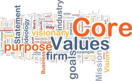 Ilustración de wordcloud concepto de fondo de los valores fundamentales de negocio