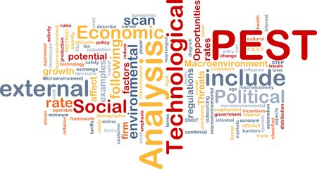 macroeconomic: Background concept wordcloud illustration of business PEST analysis Stock Photo