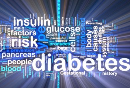 Word cloud concept illustration of diabetes condition glowing neon light style illustration
