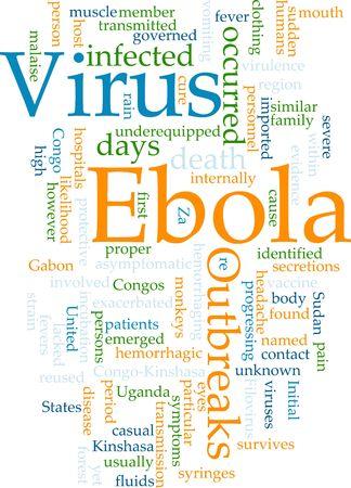 Word cloud concept illustration of ebola virus illustration