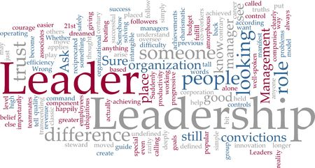 word cloud: Word cloud concept illustration of leadership management