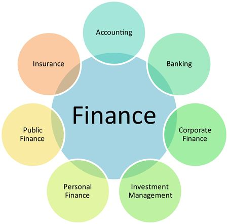 Finance classification management business strategy concept diagram illustration illustration