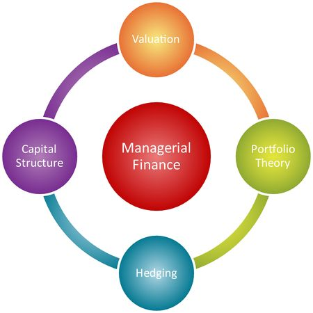 Managerial finance management business strategy concept diagram illustration