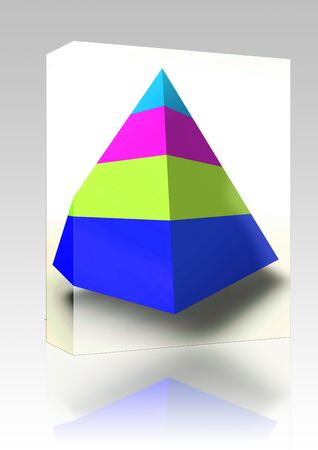 heirarchy: Software package box Layered heirarchy pyramid illustration, 3d colored