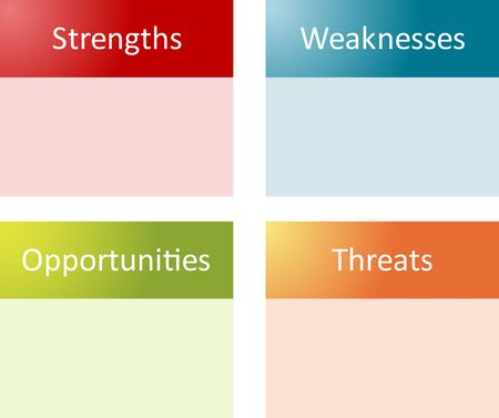 threats: SWOT analysis business strategy management process concept diagram illustration Stock Photo