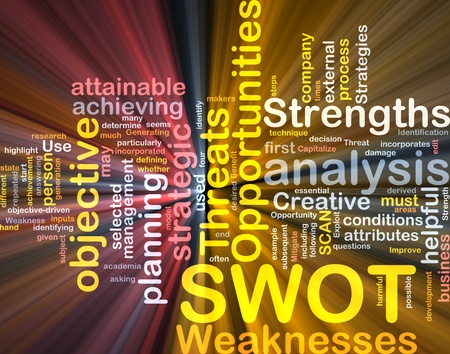 Software package box Word cloud concept illustration of SWOT strengths weaknesses illustration