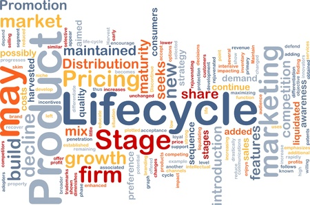 features: Background concept wordcloud illustration of business product lifecycle