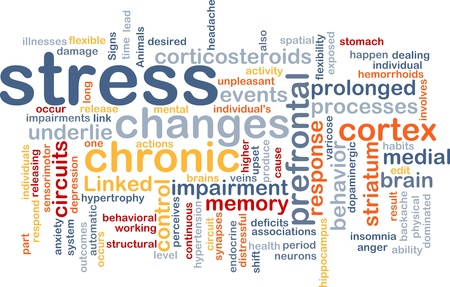 impairment: Background concept wordcloud illustration of chronic mental stress