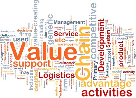 systems operations: Background concept wordcloud illustration of business value chain