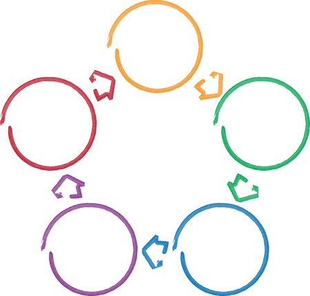 Process relationship business strategy management process concept diagram illustration Stock Illustration - 9277667