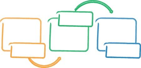 Process relationship business strategy management process concept diagram illustration Stock Illustration - 9277657
