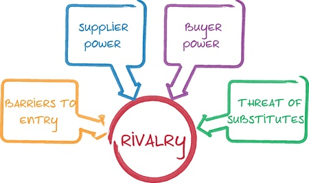 porter: Competitive rivalry porter five forces business whiteboard diagram Stock Photo