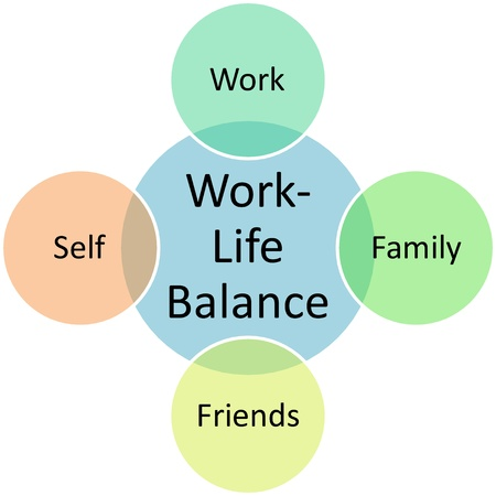 work stress: Work Life Balancebusiness diagram concept chart illustration