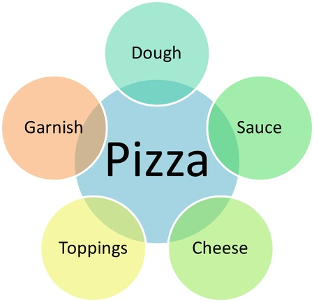 Pizza components done in business diagram concept chart illustration illustration