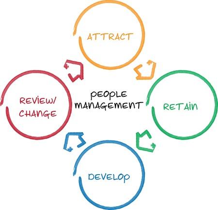 People management business diagram whiteboard chart illustration illustration