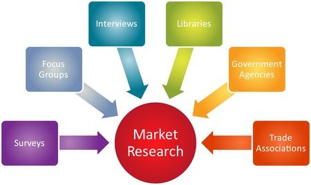 Market research business diagram management strategy concept chart illustration illustration