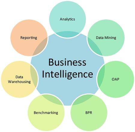 inteligencia: Ilustraci�n de la tabla empresa inteligencia technologydiagram gesti�n estrategia concepto Foto de archivo