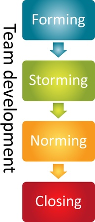 forming: Team development business diagram management strategy concept chart illustration
