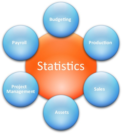 payroll: Statistics business departments diagram management concept chart illustration