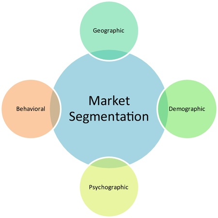 Market segmentation business diagram management strategy concept chart illustration Stock Illustration - 9373317