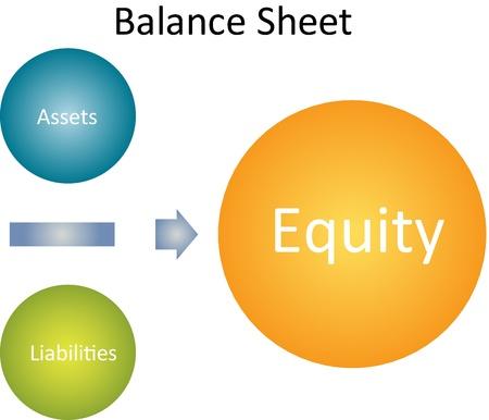 Balance sheet business diagram management strategy chart illustration illustration