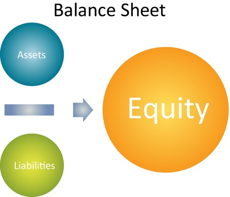 equities: Balance sheet business diagram management strategy chart illustration