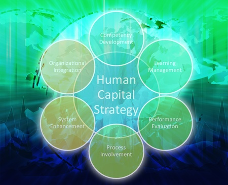 Human capital business diagram management strategy concept chart illustration Stock Illustration - 9373343