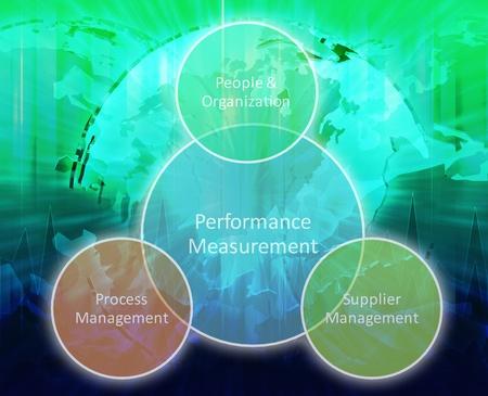 Performance measurement business diagram management strategy concept chart illustration Stock Illustration - 9373342