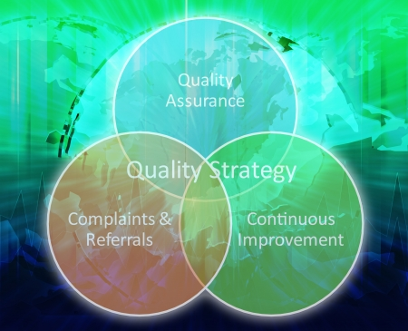quality assurance: Quality strategy business diagram management concept chart illustration Stock Photo