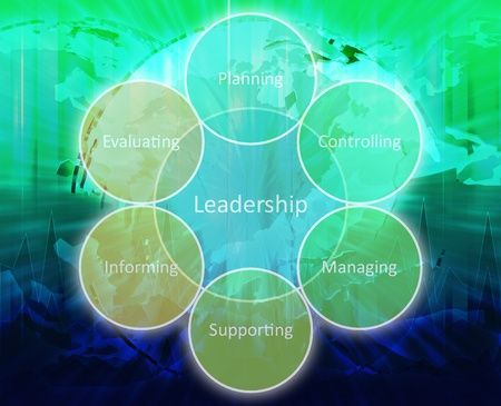 resentation: Leadership business diagram management strategy concept chart illustration