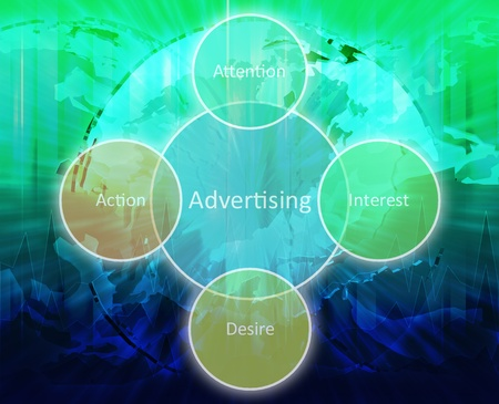 resentation: Advertising marketing business diagram management strategy concept chart illustration