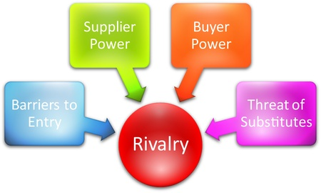 competitive: Competitive rivalry porter five forces business diagram