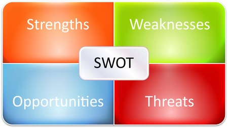 SWOT analysis business strategy management process concept diagram illustration illustration