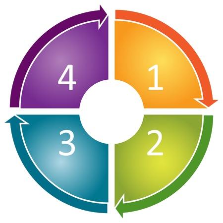 process diagram: quattro Blank numerati ciclo processo aziendale diagramma illustrazione