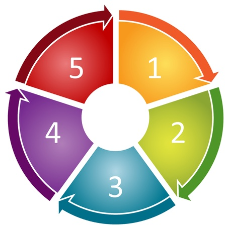 sequential: five Blank numbered cycle process business diagram illustration Stock Photo