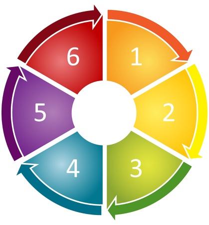 diagrama procesos: Ilustraci�n de diagrama de seis ciclo numeradas en blanco proceso empresarial Foto de archivo