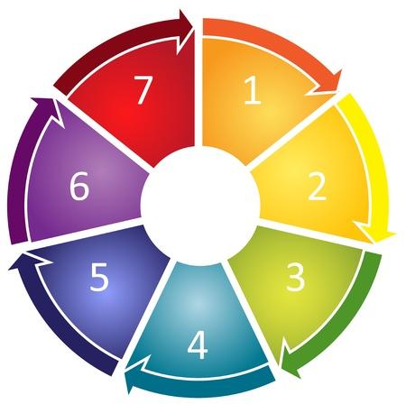 process diagram: sette Blank numerati ciclo processo aziendale diagramma illustrazione Archivio Fotografico