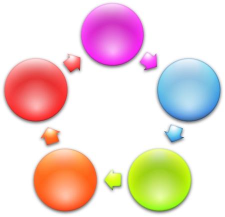 planowanie: Proces relacji biznesowych strategii zarzÄ…dzania proces koncepcji diagramu ilustracji