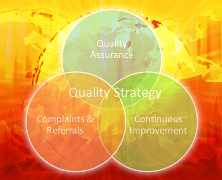 Quality strategy business diagram management concept chart illustration Stock Photo