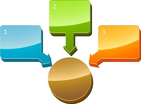 Three Blank numbered central relationship business diagram illustration illustration
