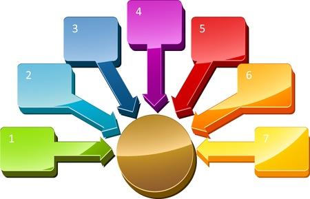 centralized: Seven Blank numbered central relationship business diagram illustration