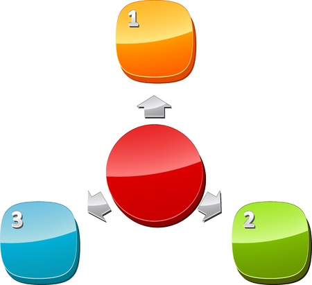 converging: Three Blank numbered radial relationship business diagram illustration Stock Photo