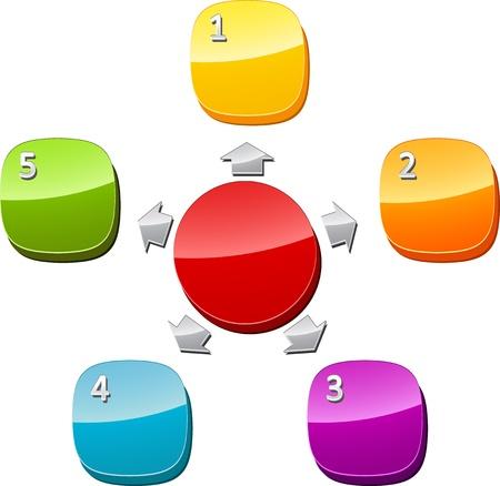 Five Blank numbered  radial relationship business diagram illustration illustration